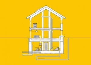 Energieeffizienz: CO<sub>2</sub>-Emissionen reduzieren.