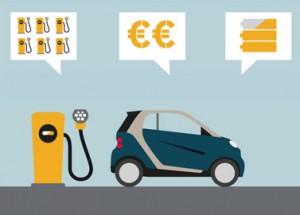 Nationale Konferenz Elektromobilität: bitte anschieben!