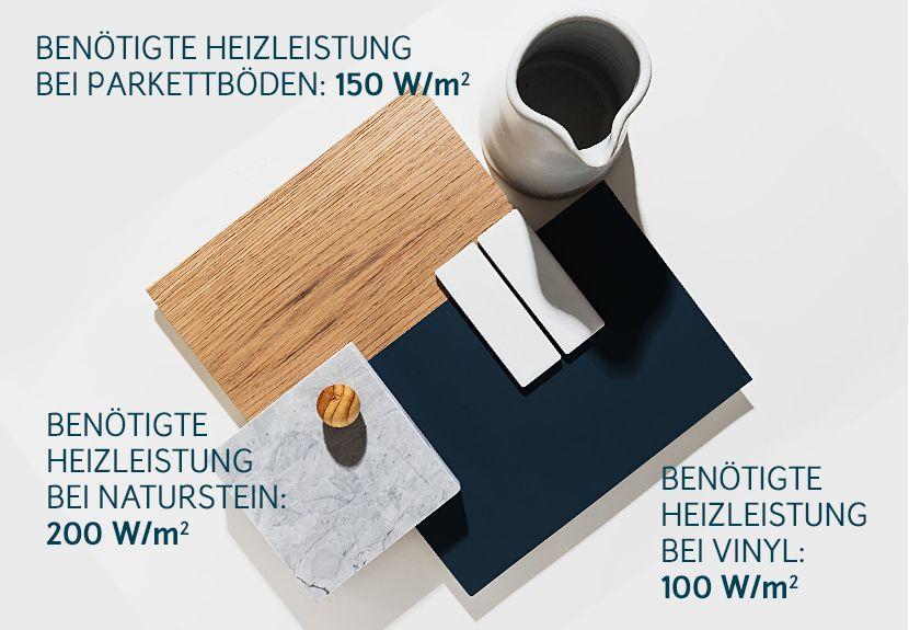 elektro fu bodenheizung verbrauch und kosten entega. Black Bedroom Furniture Sets. Home Design Ideas
