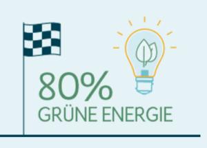 Energiewende in Deutschland: So kann jeder mithelfen.