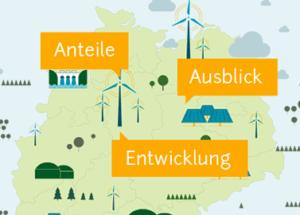 Erneuerbare Energien in Deutschland: Anteile, Entwicklung und Ausblick.