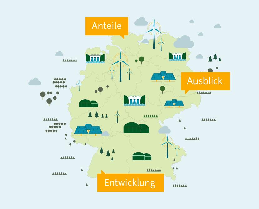 Erneuerbare Energien in Deutschland: Anteile, Entwicklung, Ausblick