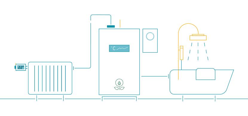 Gaskombitherme oder Gastherme: Wartung und Funktion