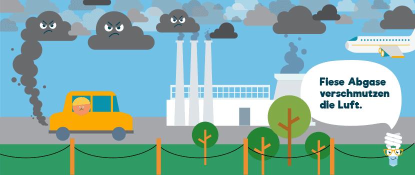 Klimawandel für Kinder: Treibhausgase und Treibhauseffekt