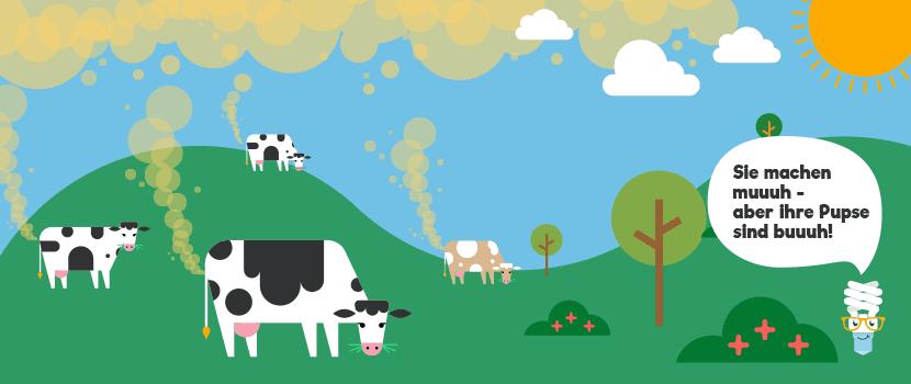Klimawandel für Kinder: CO2-Emissionen, Methan und Abgase