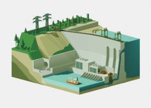 Saubere Energie – woran kann man sie erkennen?