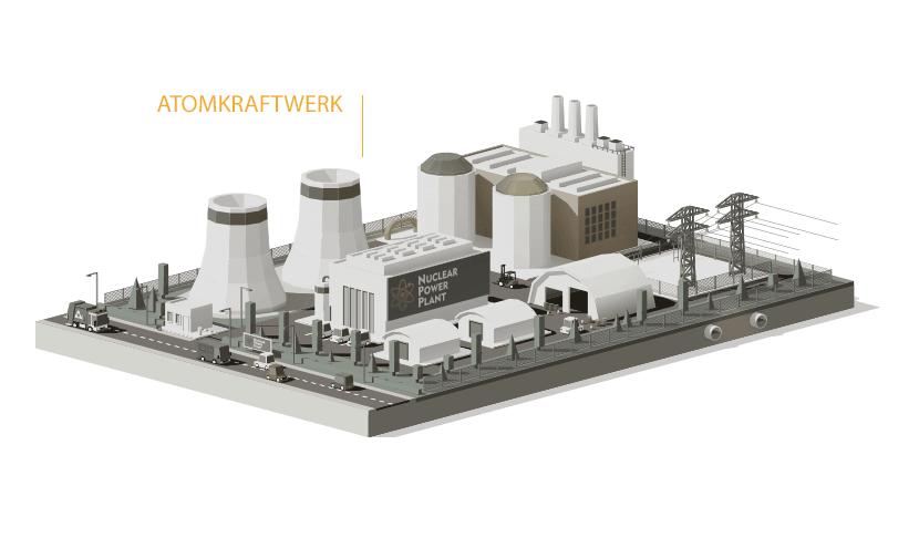Saubere Energie im Vergleich zu Atomenergie