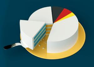 Strompreis-Zusammensetzung: Ein Kuchen für die Energiewende!