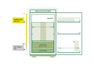 Der Stromverbrauch Ihres Kühlschranks:  Alle Kosten und Tipps zum Sparen.