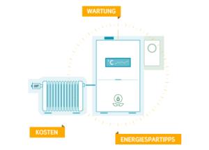 Gastherme: Wartung, Kosten, Energiespartipps.
