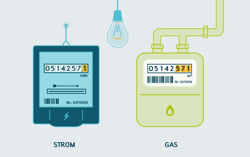 Unterschied Stromzähler Gaszähler
