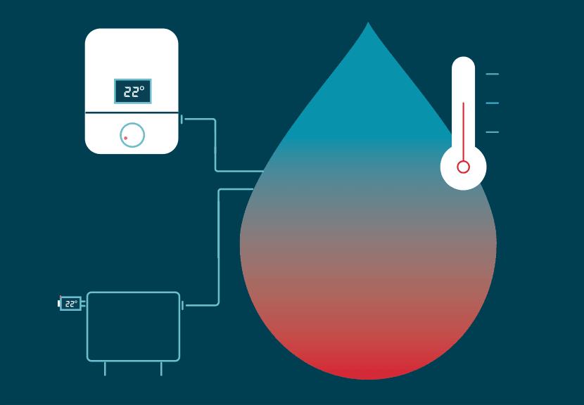 Warmwasser Kosten Gas
