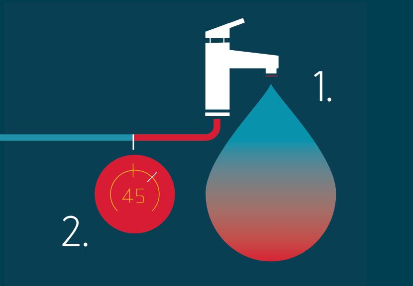 Warmwasser Kosten Rechner