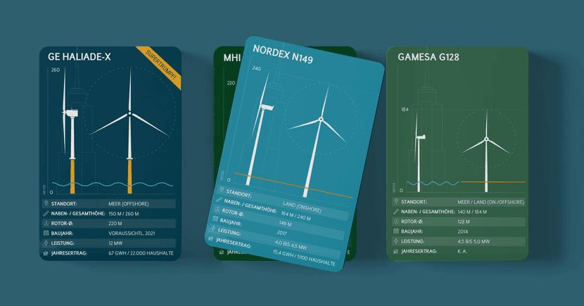 Windkraftanlage Leistung